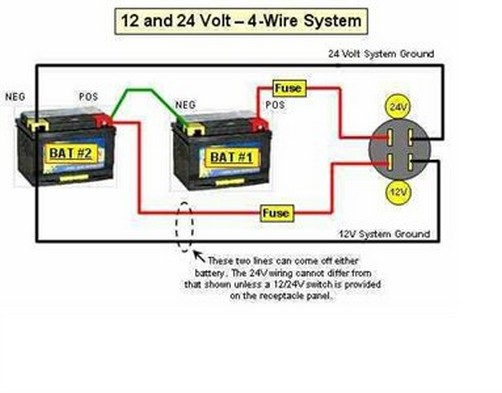 12 24v wiring 767 brute motorguide wiring 4 wire trolling motor wiring diagram at gsmportal.co
